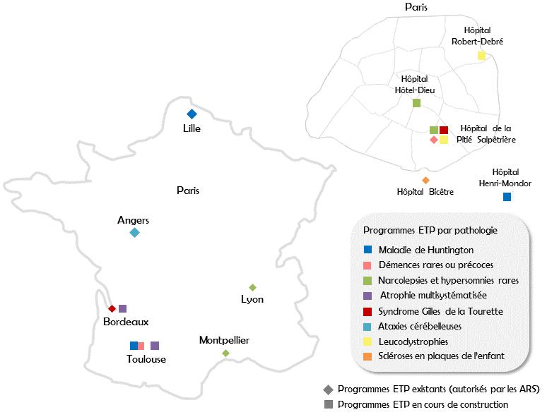 Cartographie programmes ETP BT